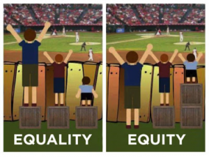 Andrea Haidle's favorite graphic about equity shows all children being given what they need to look over a fence