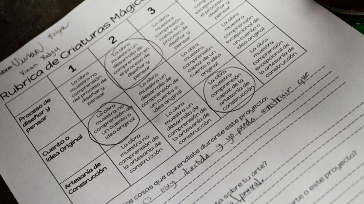 Every student handed in a detailed rubric along with their finished magical creature