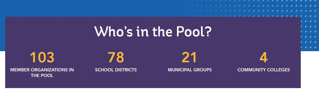 Who's in the pool? 103 member organizations in the pool. 78 school districts. 21 municipal groups. 4 community colleges.